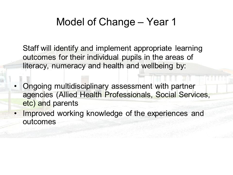 Model of Change – Year 1 Staff will identify and implement appropriate learning outcomes for their individual pupils in the areas of literacy, numerac