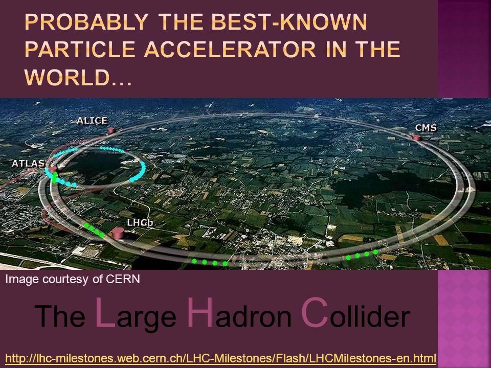 The L arge H adron C ollider Image courtesy of CERN http://lhc-milestones.web.cern.ch/LHC-Milestones/Flash/LHCMilestones-en.html