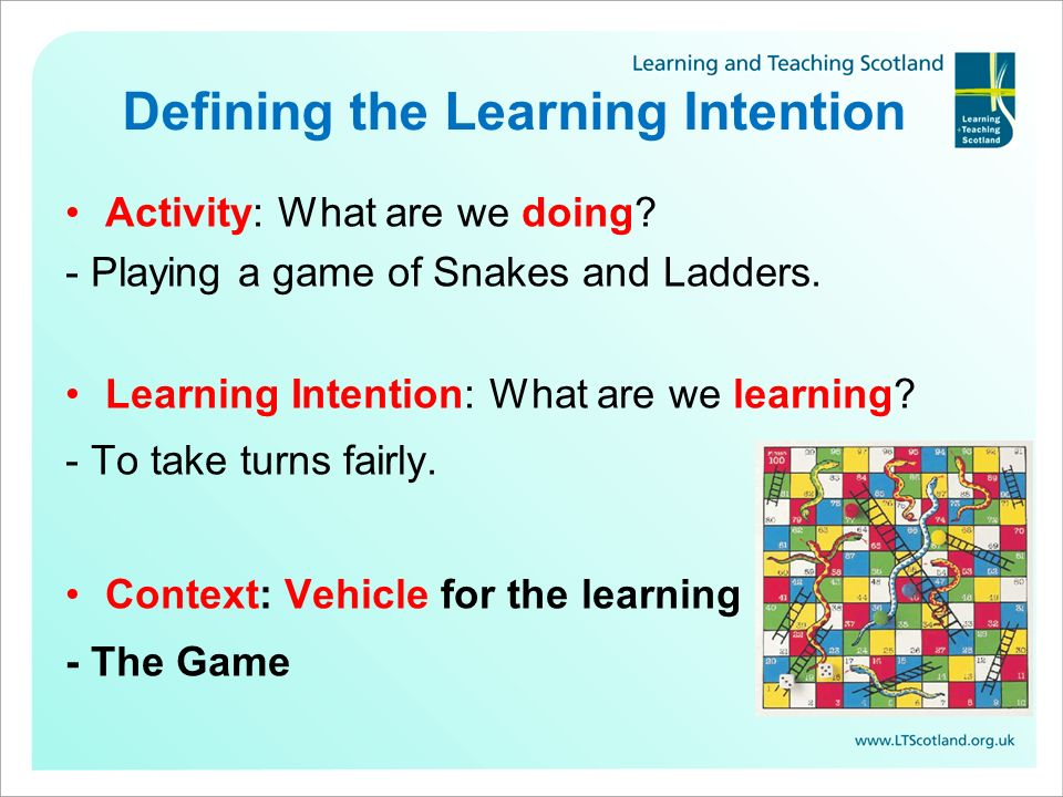 Defining the Learning Intention Activity: What are we doing? - Playing a game of Snakes and Ladders. Learning Intention: What are we learning? - To ta