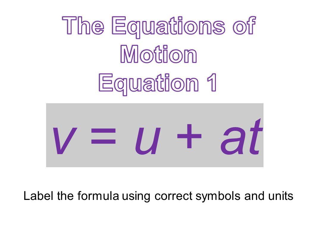 Label the formula using correct symbols and units v = u + at
