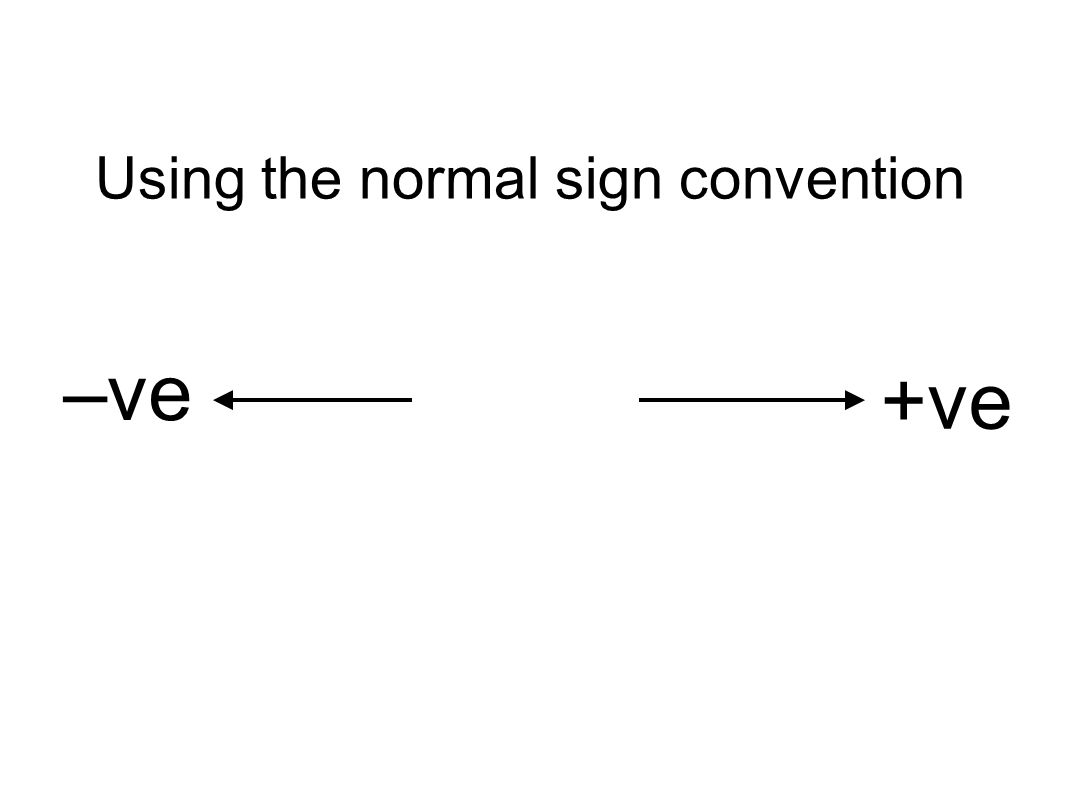 Using the normal sign convention –ve +ve