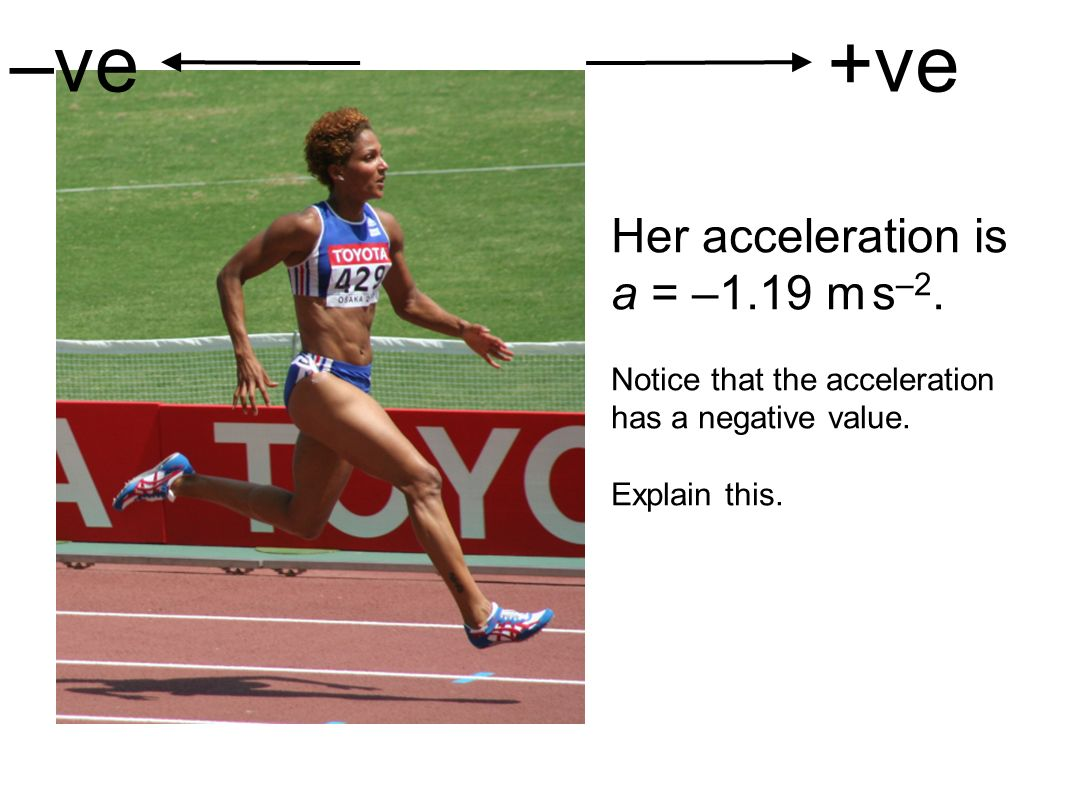 Her acceleration is a = –1.19 m s –2. Notice that the acceleration has a negative value. Explain this. –ve+ve