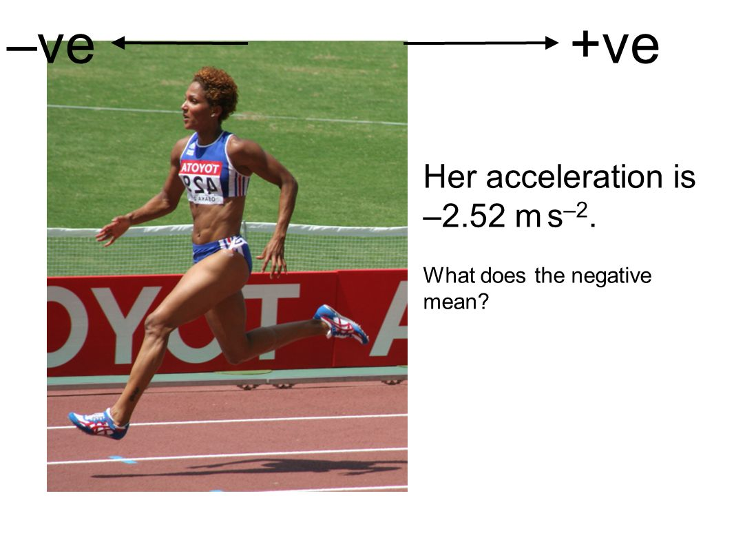 Her acceleration is –2.52 m s –2. What does the negative mean? –ve+ve