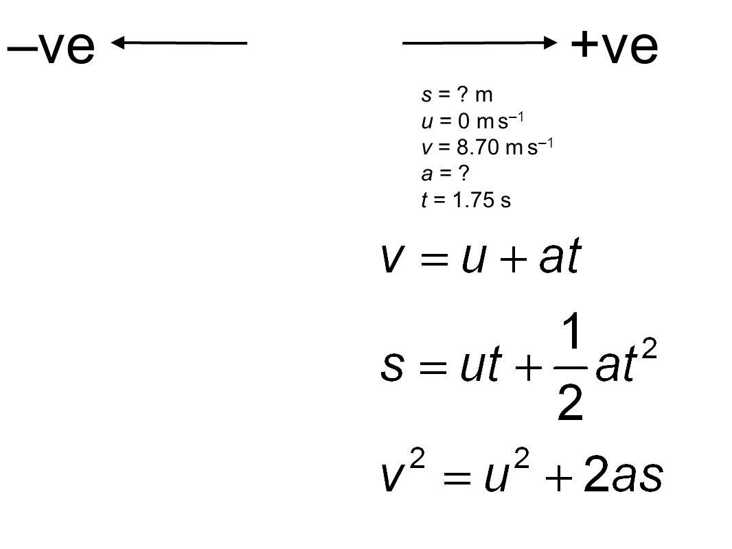 s = ? m u = 0 m s –1 v = 8.70 m s –1 a = ? t = 1.75 s –ve+ve