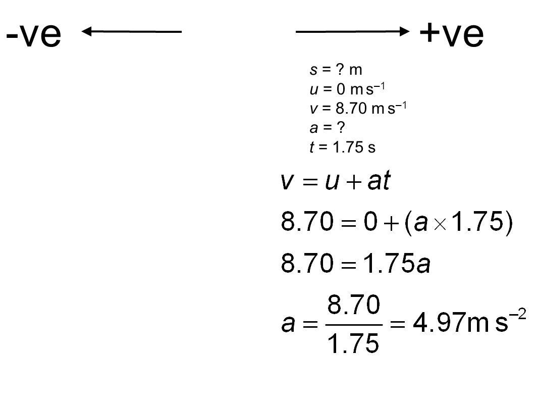 s = ? m u = 0 m s –1 v = 8.70 m s –1 a = ? t = 1.75 s -ve+ve
