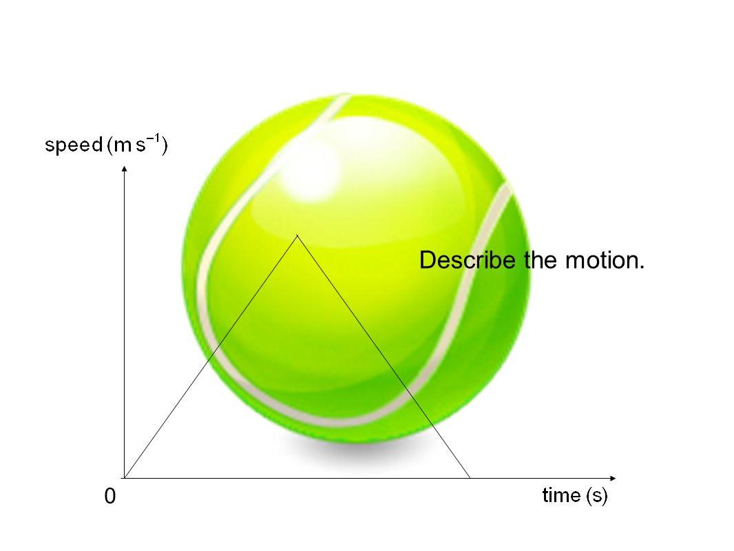 Describe the motion. 0