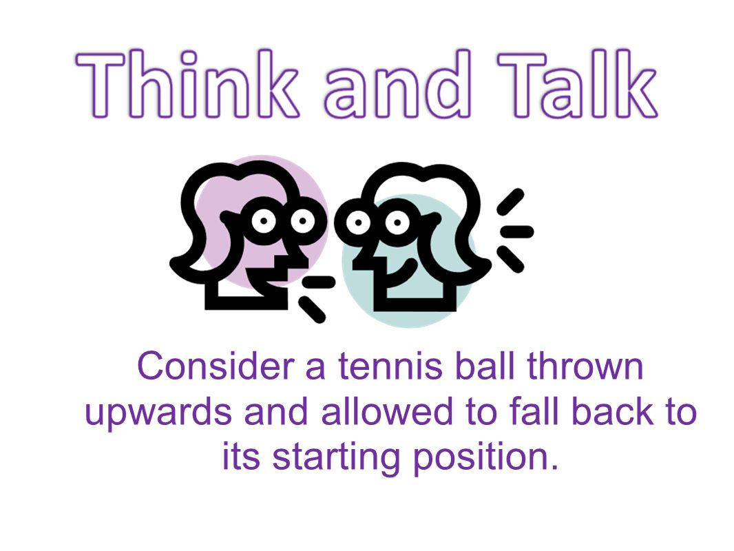 Consider a tennis ball thrown upwards and allowed to fall back to its starting position.