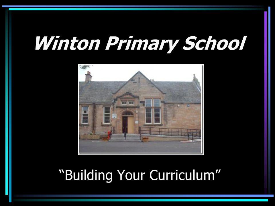 Winton Primary School Building Your Curriculum