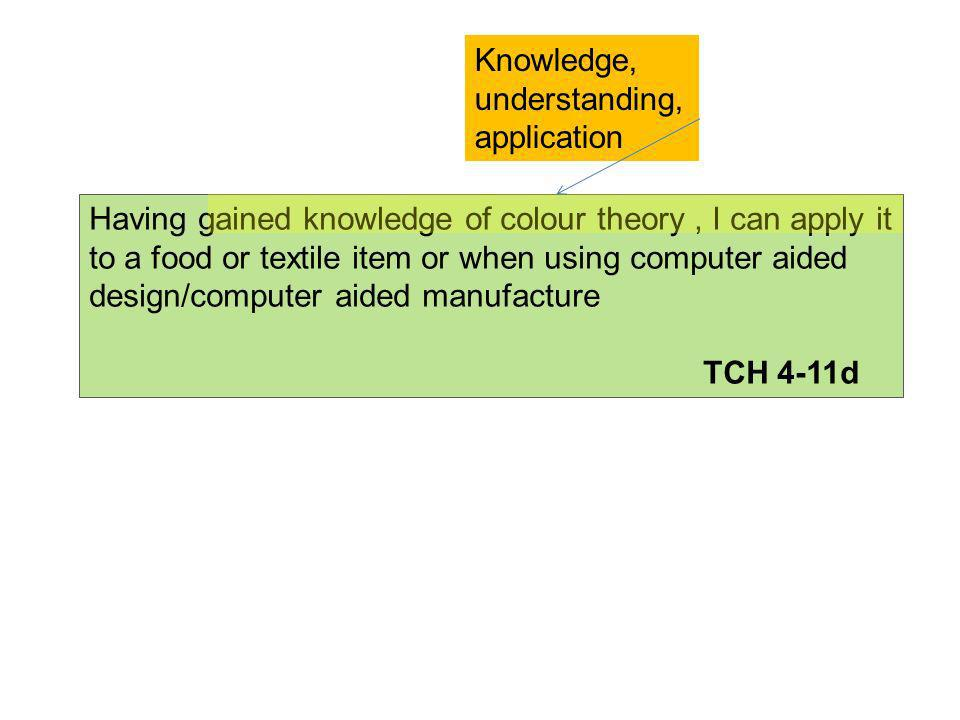 Having gained knowledge of colour theory, I can apply it to a food or textile item or when using computer aided design/computer aided manufacture TCH 4-11d Knowledge, understanding, application
