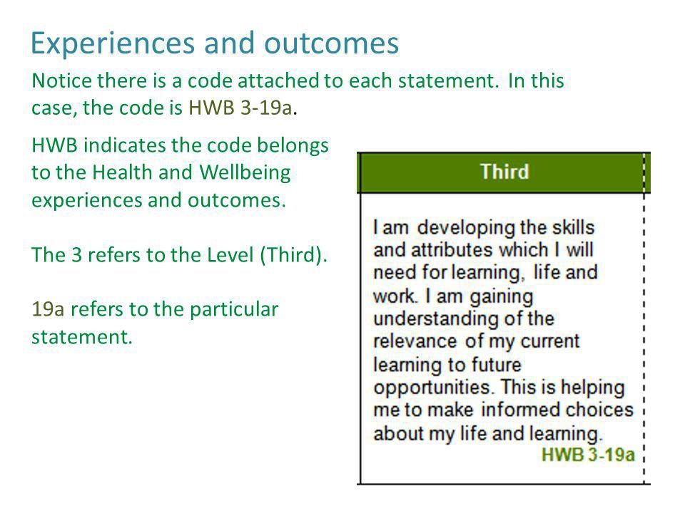 Experiences and outcomes Notice there is a code attached to each statement.
