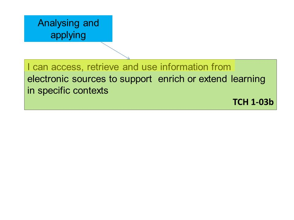 I can access, retrieve and use information from electronic sources to support enrich or extend learning in specific contexts TCH 1-03b Analysing and a