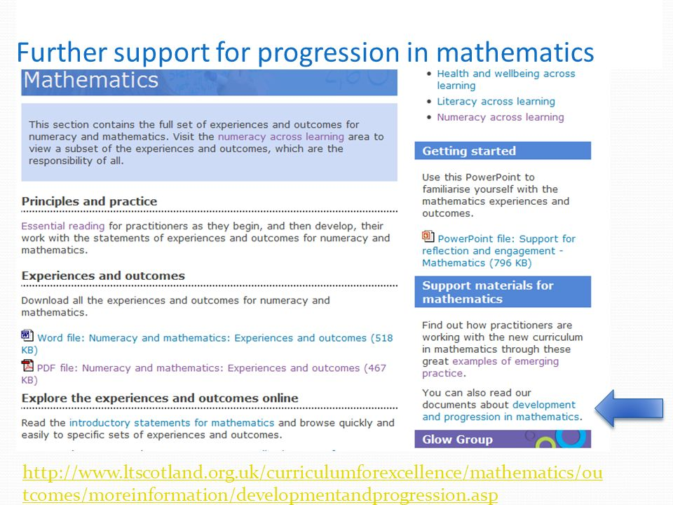 Further support for progression in mathematics http://www.ltscotland.org.uk/curriculumforexcellence/mathematics/ou tcomes/moreinformation/developmentandprogression.asp