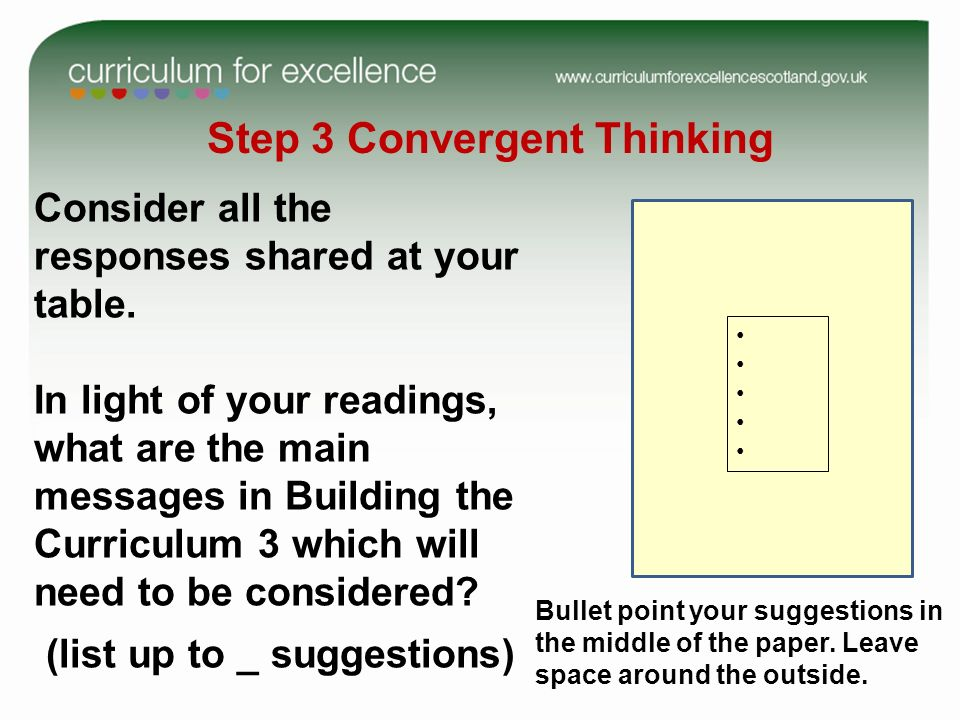 Step 4 Divergent Thinking How might the bullet points be addressed.