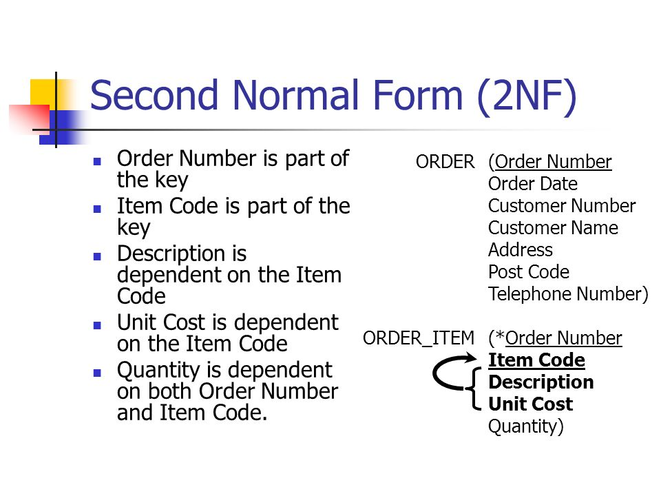 Second Normal Form (2NF) Order Number is part of the key Item Code is part of the key Description is dependent on the Item Code Unit Cost is dependent on the Item Code Quantity is dependent on both Order Number and Item Code.