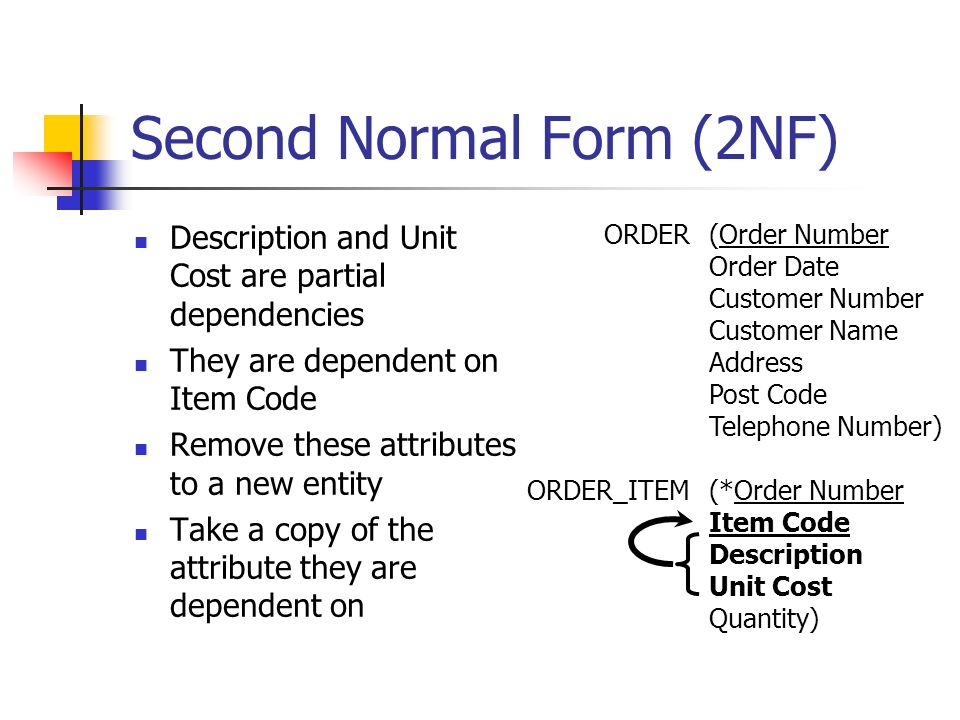 Second Normal Form (2NF) Description and Unit Cost are partial dependencies They are dependent on Item Code Remove these attributes to a new entity Take a copy of the attribute they are dependent on ORDER ORDER_ITEM (Order Number Order Date Customer Number Customer Name Address Post Code Telephone Number) (*Order Number Item Code Description Unit Cost Quantity)
