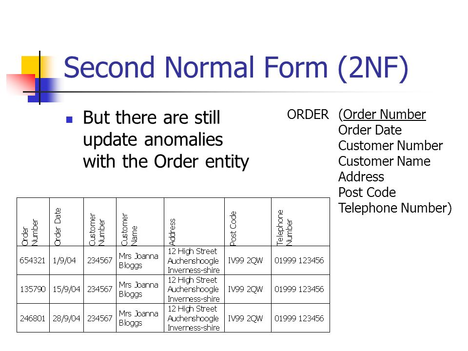 Second Normal Form (2NF) But there are still update anomalies with the Order entity ORDER(Order Number Order Date Customer Number Customer Name Addres