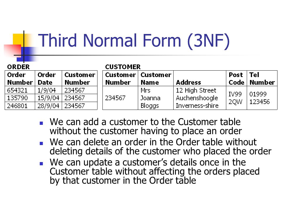 Third Normal Form (3NF) We can add a customer to the Customer table without the customer having to place an order We can delete an order in the Order