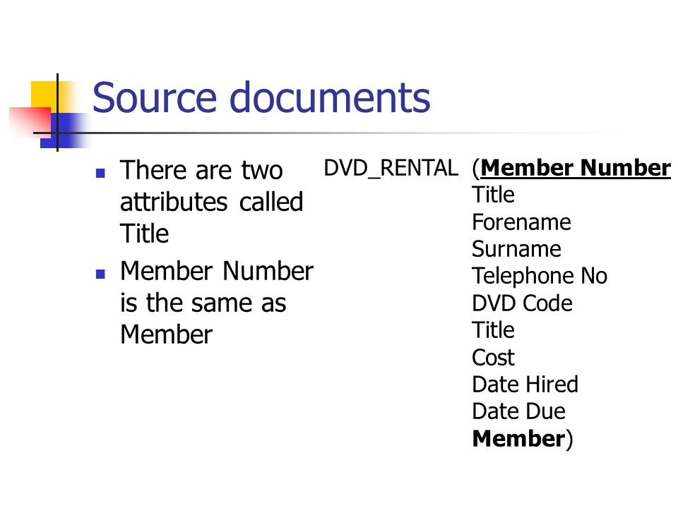 Source documents There are two attributes called Title Member Number is the same as Member DVD_RENTAL(Member Number Title Forename Surname Telephone N