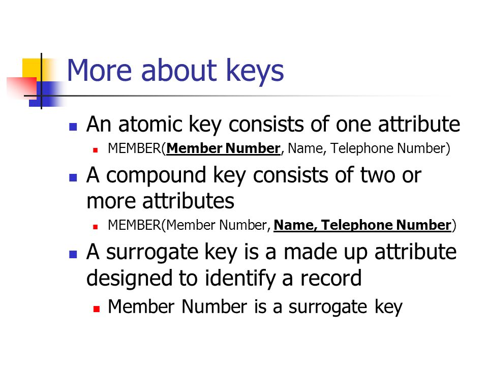 More about keys An atomic key consists of one attribute MEMBER(Member Number, Name, Telephone Number) A compound key consists of two or more attributes MEMBER(Member Number, Name, Telephone Number) A surrogate key is a made up attribute designed to identify a record Member Number is a surrogate key