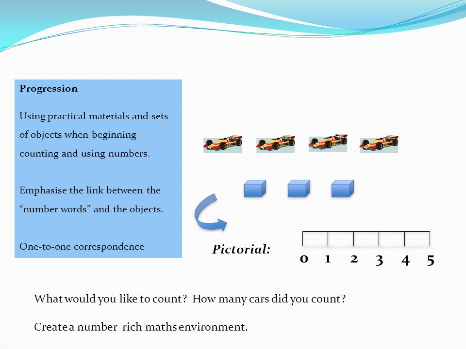 Pictorial: 123450 Progression Using practical materials and sets of objects when beginning counting and using numbers. Emphasise the link between the