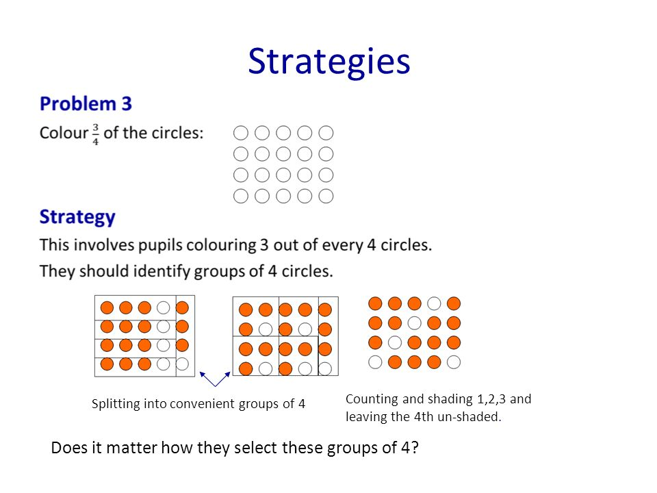 Strategies Does it matter how they select these groups of 4.