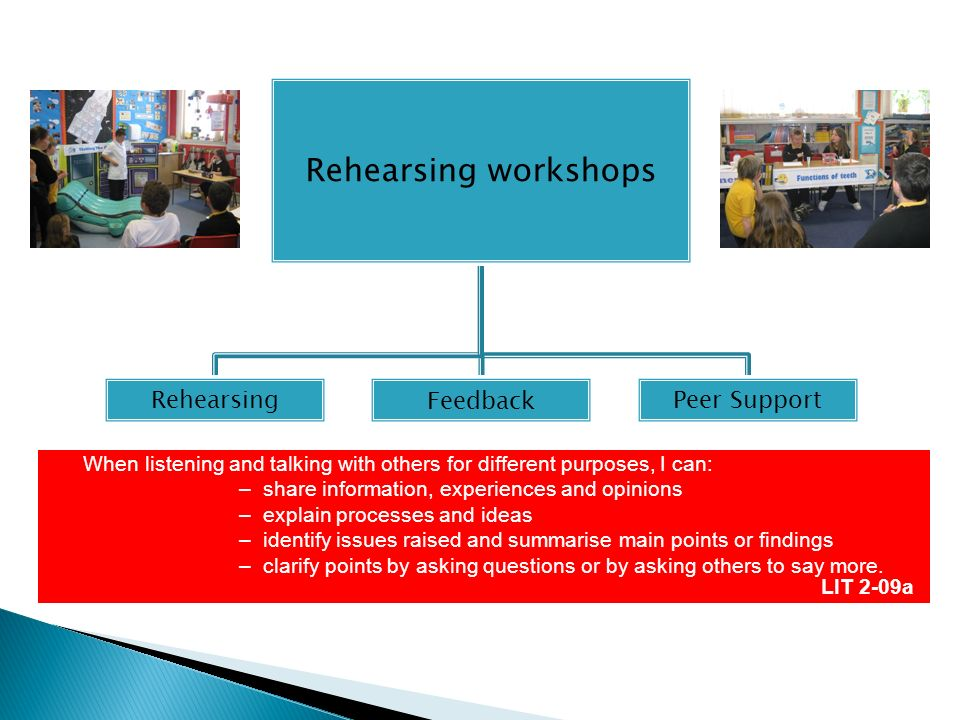 Rehearsing workshops RehearsingFeedbackPeer Support When listening and talking with others for different purposes, I can: –share information, experien