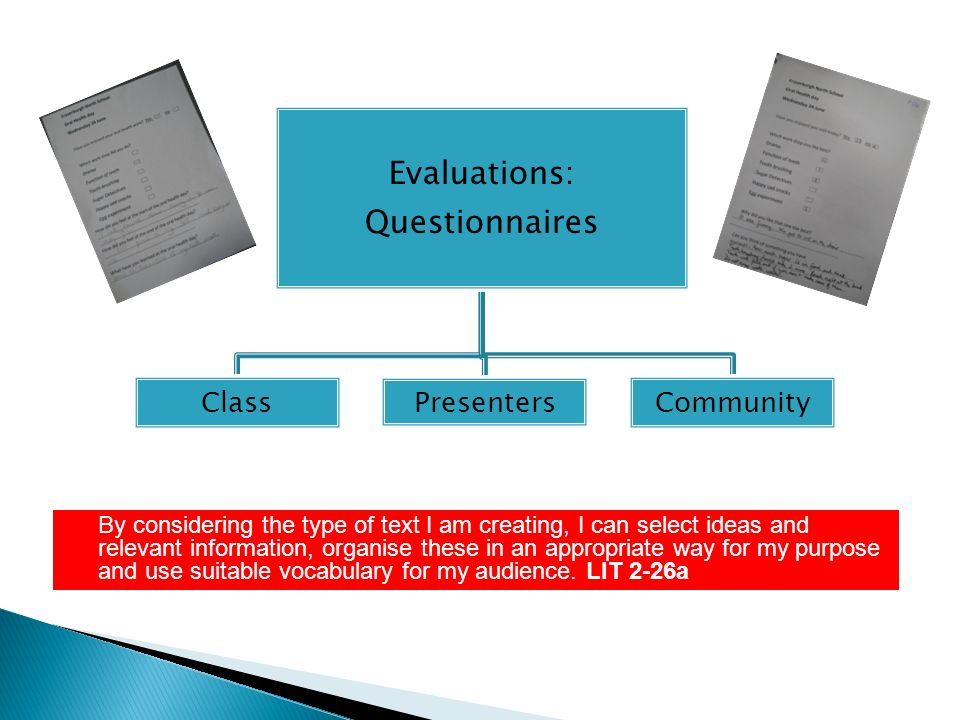 Evaluations: Questionnaires Class Presenters Community By considering the type of text I am creating, I can select ideas and relevant information, org