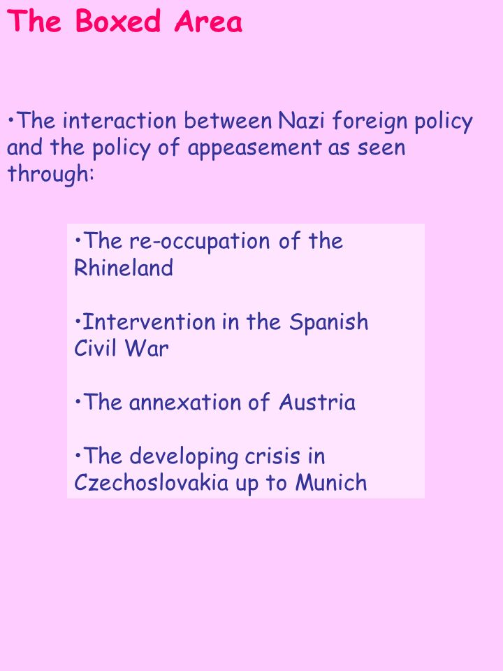 The Boxed Area The interaction between Nazi foreign policy and the policy of appeasement as seen through: The re-occupation of the Rhineland Intervention in the Spanish Civil War The annexation of Austria The developing crisis in Czechoslovakia up to Munich