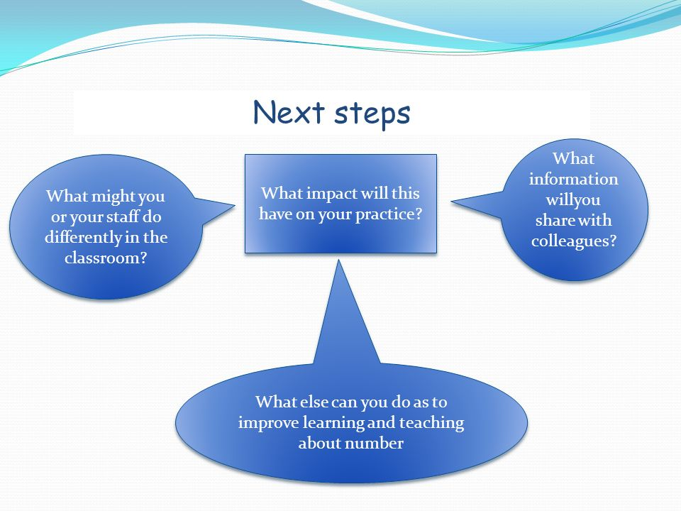 Next steps What information willyou share with colleagues.