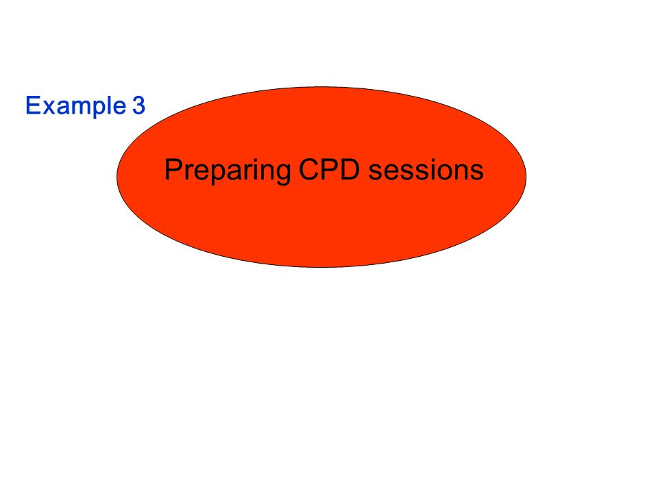 Preparing CPD sessions Example 3