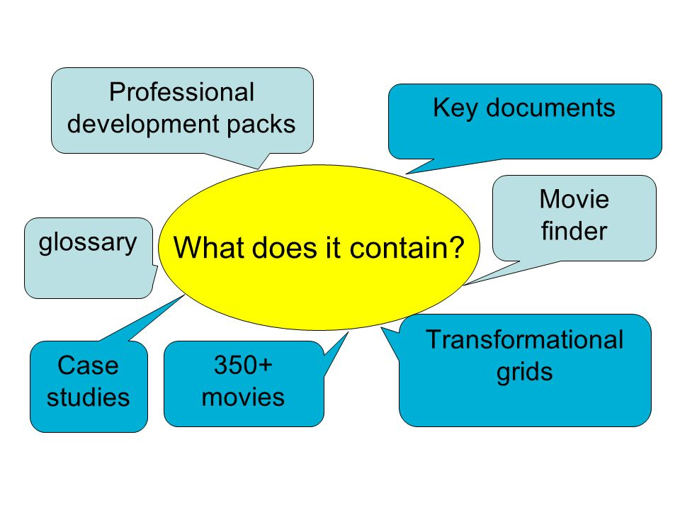 What does it contain? 350+ movies Key documents Transformational grids Professional development packs Movie finder glossary Case studies