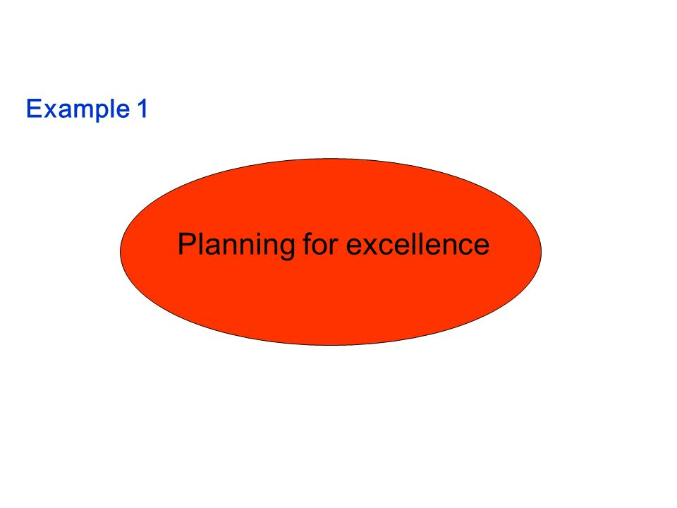 Planning for excellence Example 1