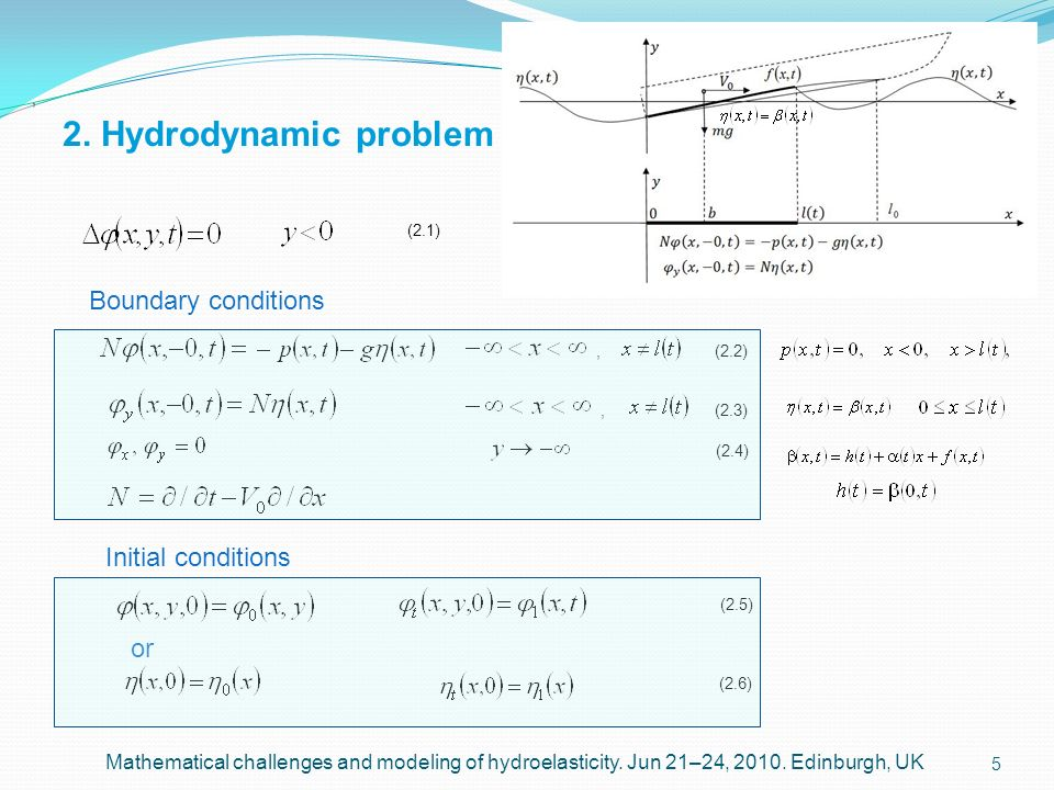 5 2. Hydrodynamic problem, Mathematical challenges and modeling of hydroelasticity. Jun 21–24, 2010. Edinburgh, UK (2.1), (2.2), (2.3) (2.4) Boundary