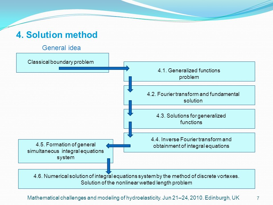 7 4. Solution method, Mathematical challenges and modeling of hydroelasticity. Jun 21–24, 2010. Edinburgh, UK General idea Classical boundary problem