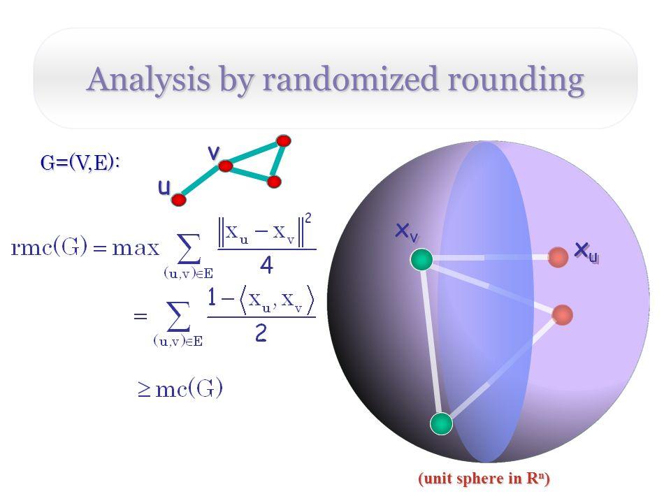 Analysis by randomized rounding xuxu xuxu (unit sphere in R n ) v G=(V,E): u xuxu xuxu xvxv xvxv