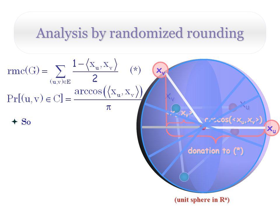 xuxu xuxu xvxv xvxv Analysis by randomized rounding xuxu xvxv arccos( ) donation to (*) So So (unit sphere in R n )