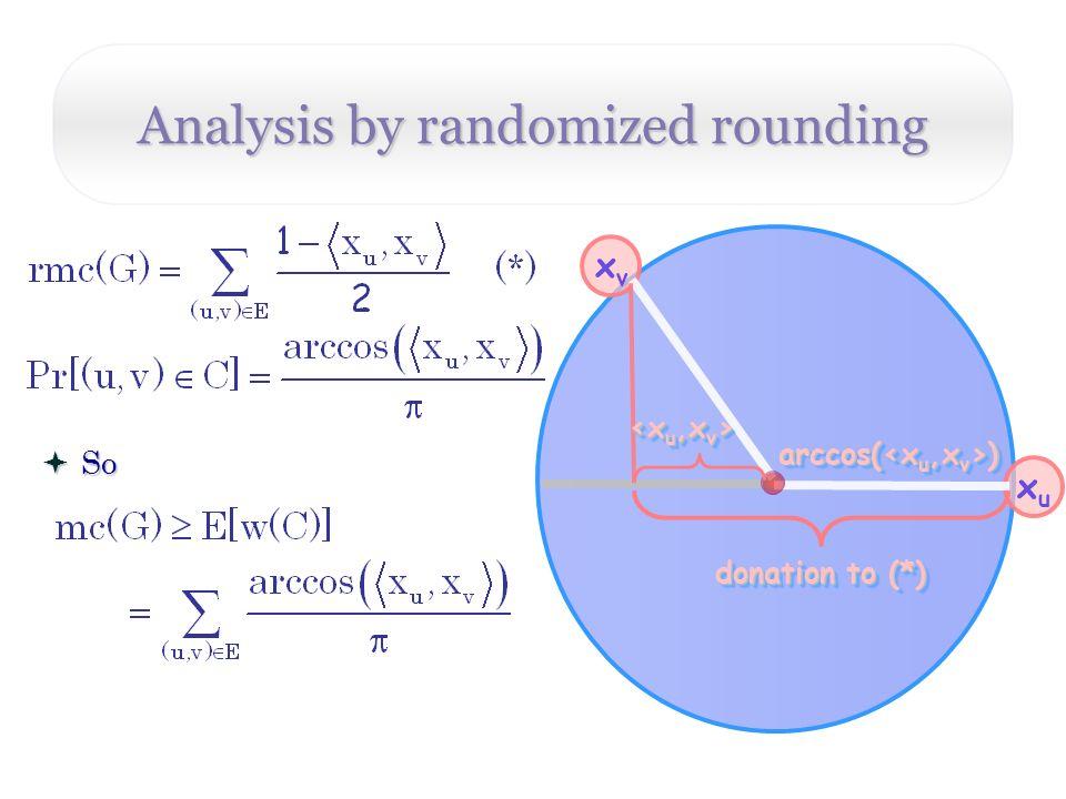 Analysis by randomized rounding xuxu xvxv arccos( ) donation to (*) So So