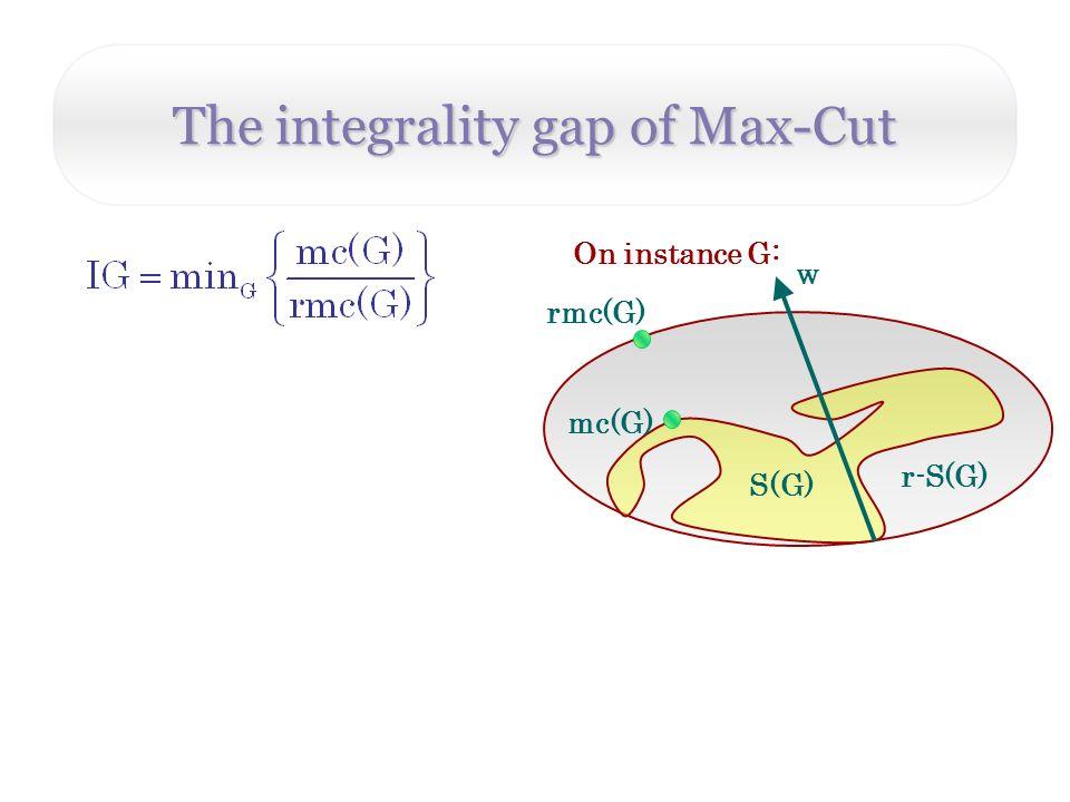 The integrality gap of Max-Cut On instance G: rmc(G) mc(G) w S(G) r-S(G)