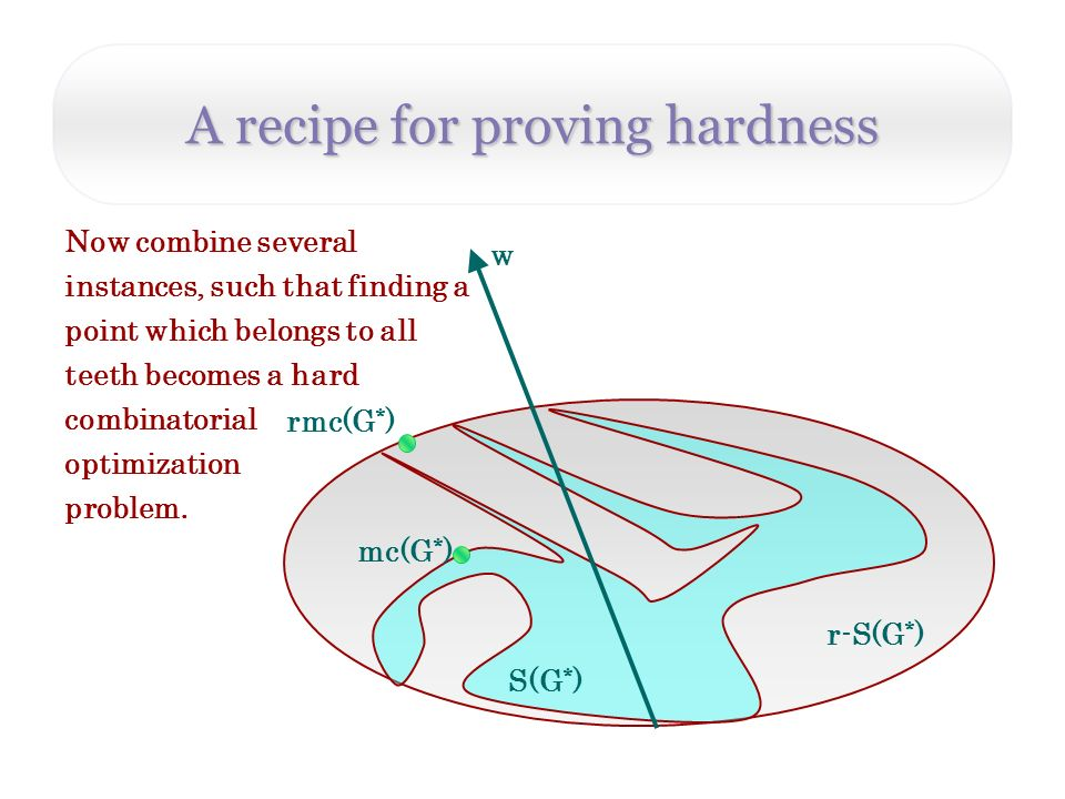 A recipe for proving hardness Now combine several instances, such that finding a point which belongs to all teeth becomes a hard combinatorial optimization problem.