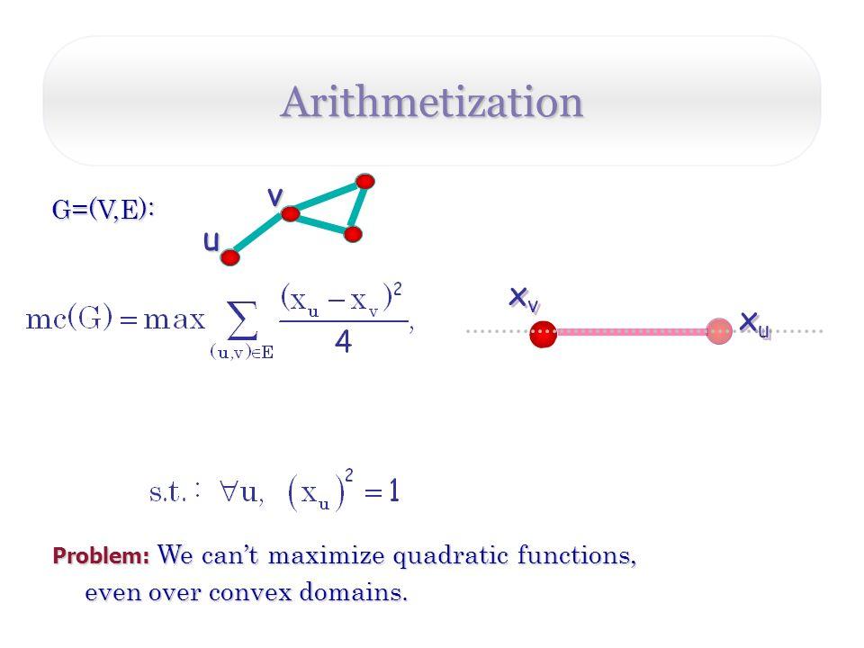 Arithmetization v G=(V,E): xuxu xuxu u xvxv xvxv Problem: We cant maximize quadratic functions, even over convex domains.