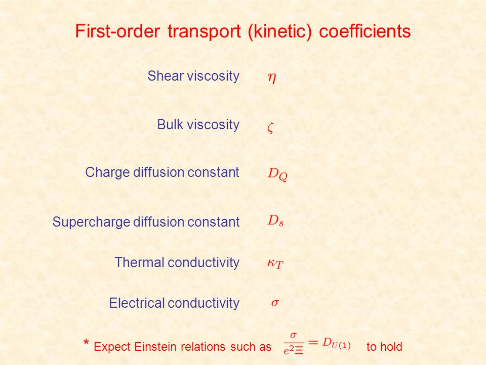 First-order transport (kinetic) coefficients * Expect Einstein relations such as to hold Shear viscosity Bulk viscosity Charge diffusion constant Supe