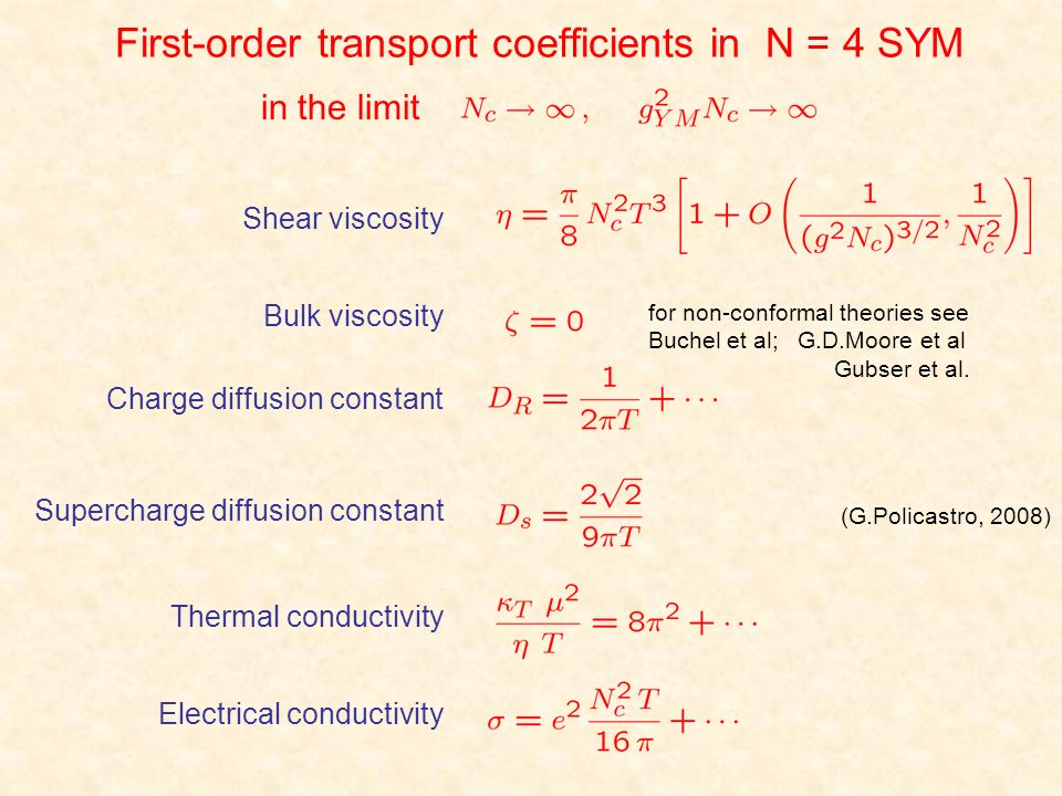 First-order transport coefficients in N = 4 SYM in the limit Shear viscosity Bulk viscosity Charge diffusion constant Supercharge diffusion constant T
