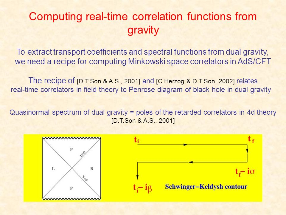 Computing real-time correlation functions from gravity To extract transport coefficients and spectral functions from dual gravity, we need a recipe fo