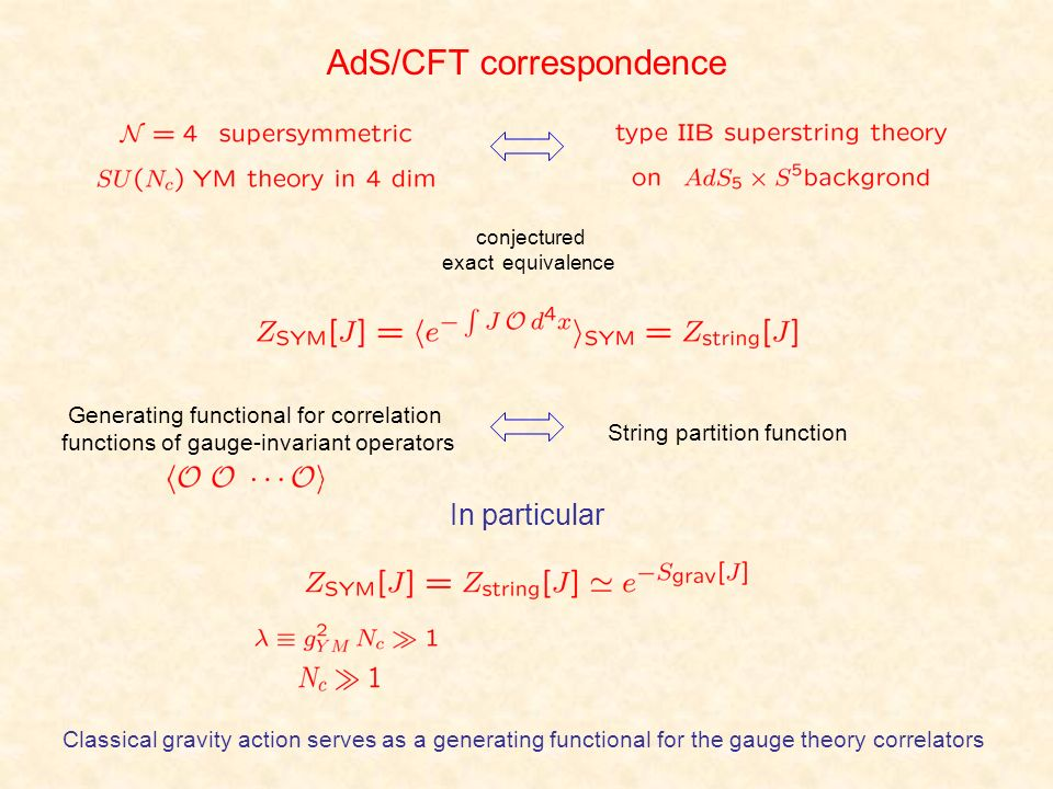 AdS/CFT correspondence conjectured exact equivalence Generating functional for correlation functions of gauge-invariant operators String partition fun