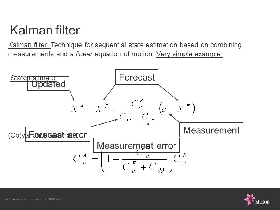 15 -Classification: Internal Kalman filter Kalman filter: Technique for sequential state estimation based on combining measurements and a linear equation of motion.