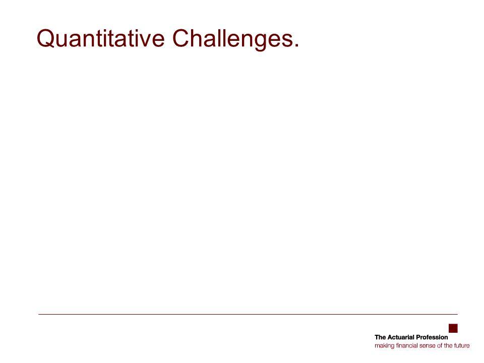 Quantitative Challenges.