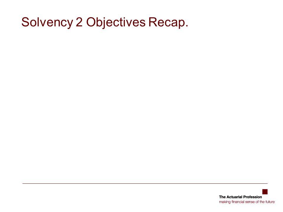 Solvency 2 Objectives Recap.