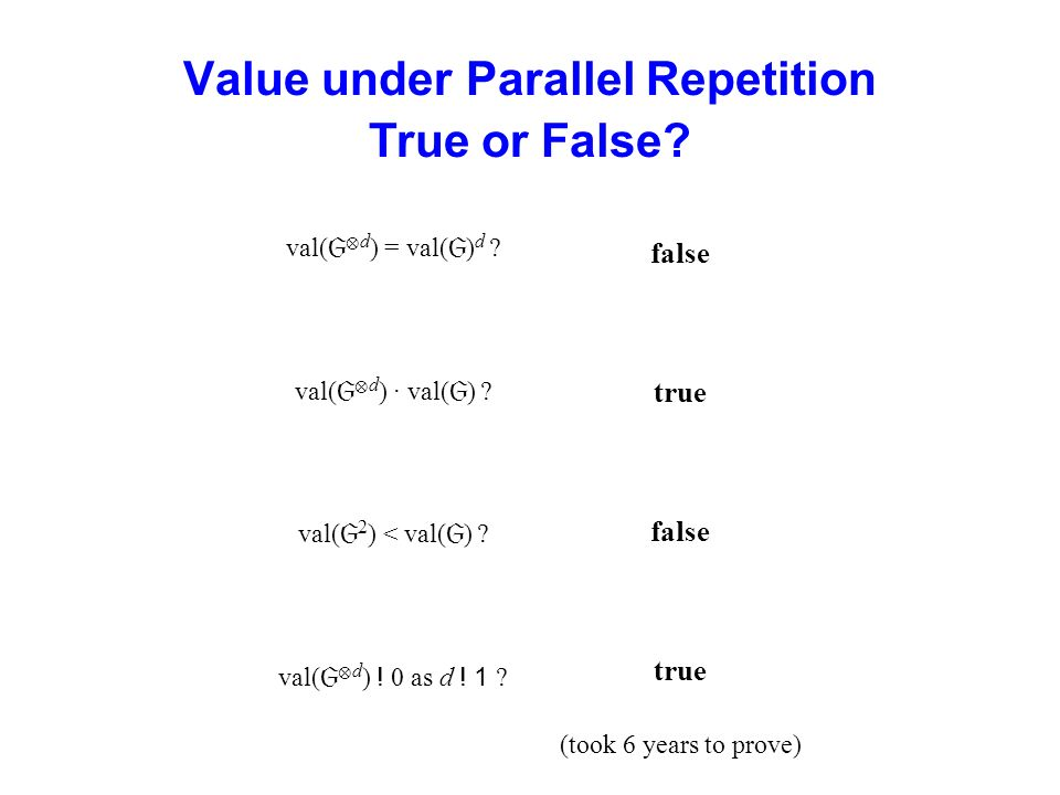 Value under Parallel Repetition val( d ) = val( ) d .