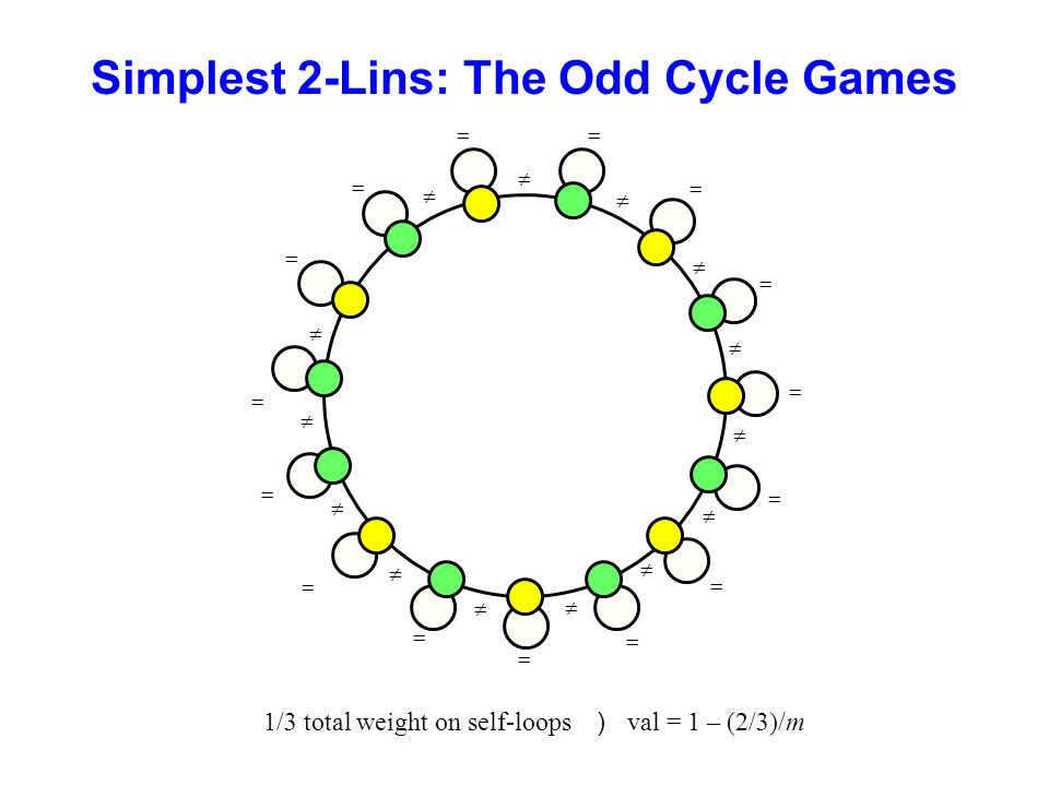 Simplest 2-Lins: The Odd Cycle Games 1/3 total weight on self-loops ) val = 1 – (2/3)/m