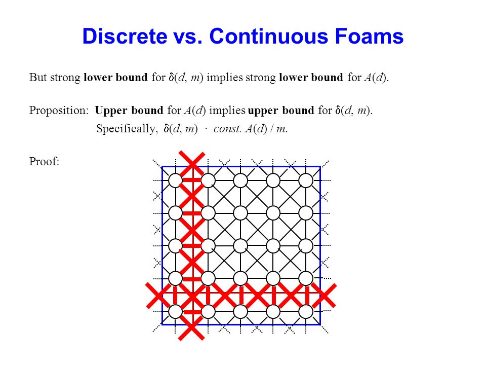 Discrete vs. Continuous Foams But strong lower bound for (d, m) implies strong lower bound for A(d). Proposition: Upper bound for A(d) implies upper b